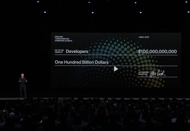Apple - 1 năm nhìn lại qua từng con số - Ảnh 3.
