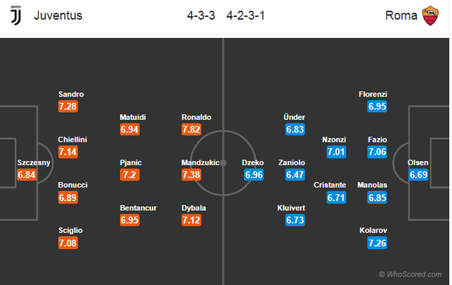 C.Ronaldo quyết đòi lại ngôi vị Vua phá lưới Serie A - Ảnh 4.
