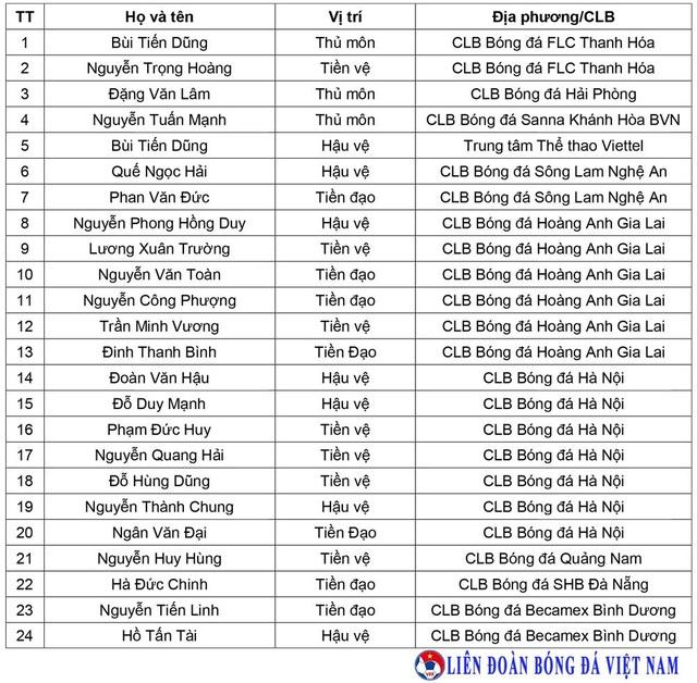 HLV Park Hang Seo loại 4 cầu thủ, chốt danh sách dự Asian Cup 2019 - Ảnh 2.