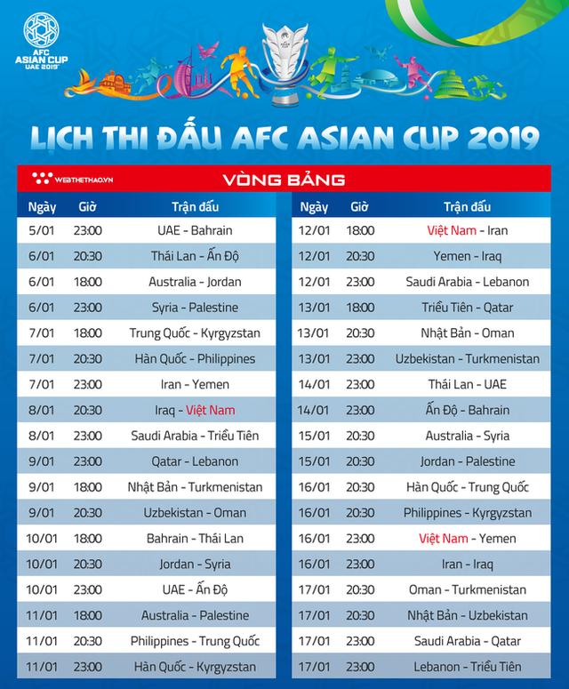 Báo chí Iran gọi đội tuyển Việt Nam là ẩn số ở Asian Cup 2019 - Ảnh 2.