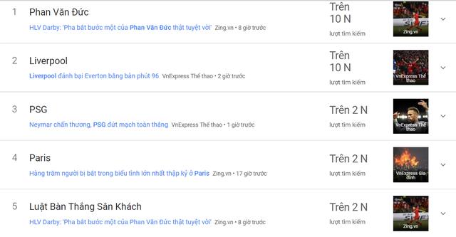 Phan Văn Đức đang là từ khóa được tìm kiếm nhiều nhất trên Google vào sáng 3/12.