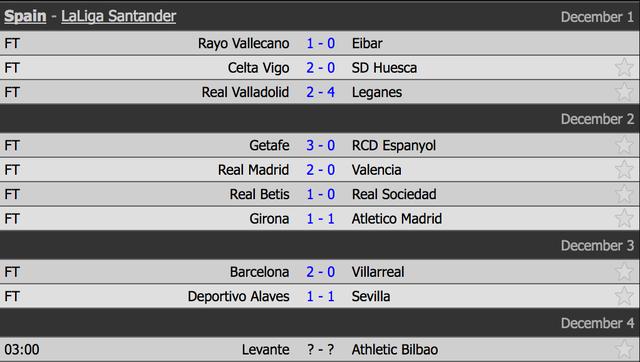 Đánh bại Villarreal, Barcelona trở lại ngôi đầu bảng La Liga - 1