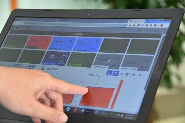 NB-IoT, công nghệ kết nối vạn vật đã được Viettel thử nghiệm thành công - 3