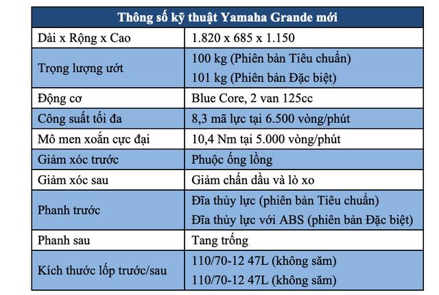 Yamaha Grande hybrid chính thức có mặt tại Việt Nam, giá từ 45,5 triệu đồng - 13