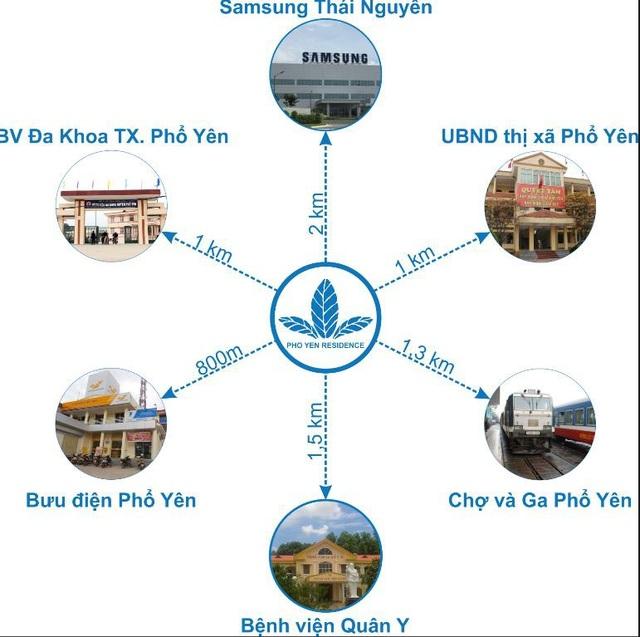 Vinaconex 3 xây dựng chuỗi tiện ích hiện đại, đẳng cấp cho dự án Phổ Yên Residence - 5