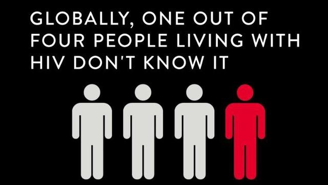 Có khoảng 9.25 triệu người trên thế giới mắc HIV mà không biết bệnh trạng của mình