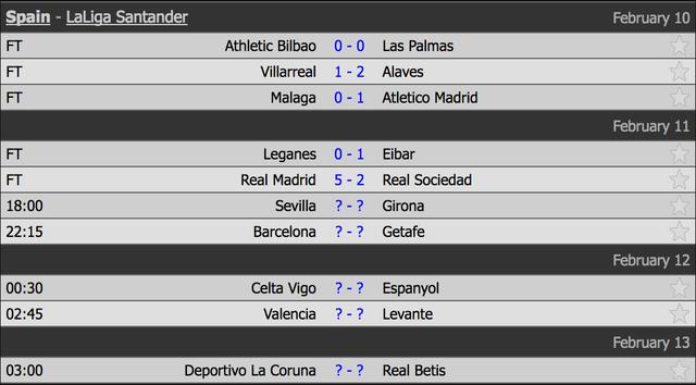 """Barcelona tạo """"cơn mưa bàn thắng"""" tại Nou Camp? - 1"""