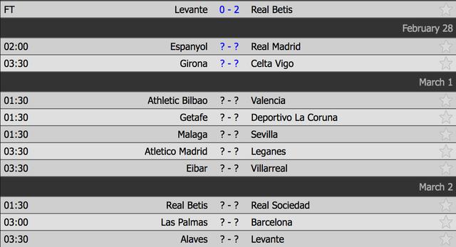 Real Madrid trước chuyến đi bão táp đến xứ Catalonia - 1