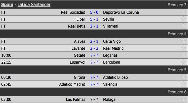 """Trận derby của Barcelona và tư thế """"tọa sơn quan hổ đấu"""" - 1"""