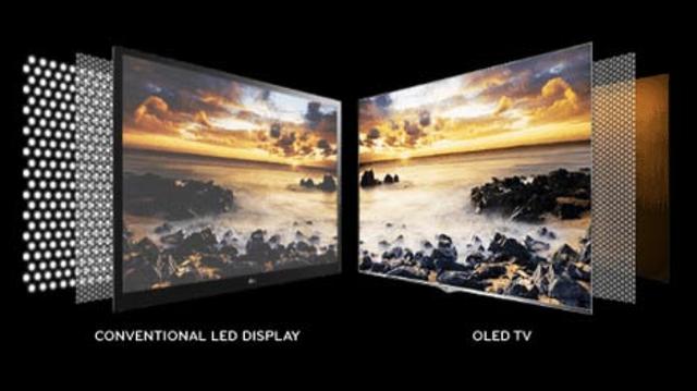 Tấm nền TV – tiêu chí quan trọng khi chọn mua TV 4K - 1