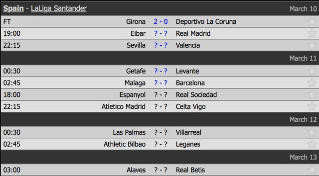 Real Madrid tiếp tục nuôi mộng tranh ngôi á quân La Liga - 1