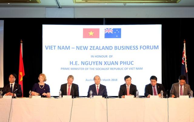 Thủ tướng Nguyễn Xuân Phúc tại Diễn đàn Doanh nghiệp Việt Nam - New Zealand