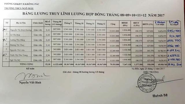 Bảng lương thể hiện sự chênh lệch lương của giáo viên hợp đồng tại trường THCS Ngô Mây