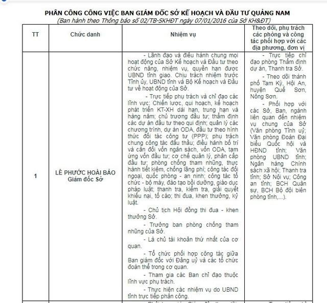 """Tại mục """"Ban Giám đốc Sở"""", chức danh """"Giám đốc Sở"""" của ông Lê Phước Hoài Bảo vẫn chưa thay đổi (ảnh chụp màn hình website ngày 15/3)"""