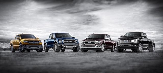 Danh mục xe bán tải hiện nay của Ford