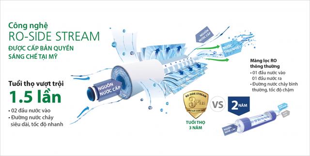Máy lọc nước A.O.SMITH Z7 - xu hướng thiết kế thông minh của năm 2018 - 3