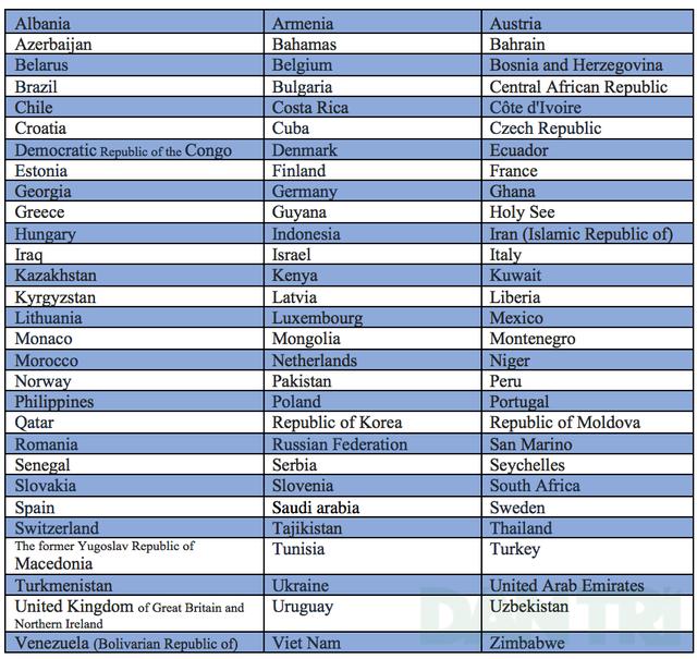 Giấy phép lái xe quốc tế - Sử dụng như thế nào và quốc gia nào công nhận? - 2