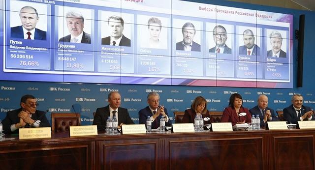 CEC ngày 19/3 tổ chức họp báo thông báo kết quả kiểm phiếu sơ bộ cuộc bầu cử Nga (Ảnh: Reuters)