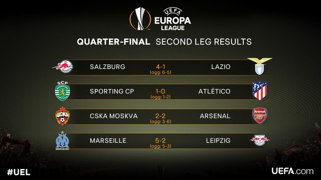 Kết quả loạt trận Europa League đêm qua