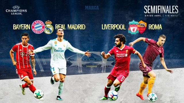 Kết quả bốc thăm bán kết Champions League năm nay