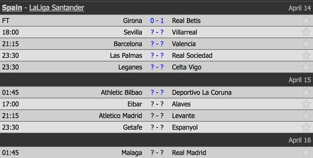 Vượt qua nỗi đau Champions League, Barcelona có thắng nổi Valencia? - 1