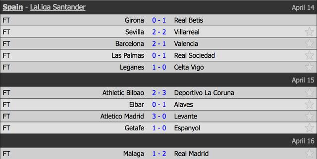 Isco lập siêu phẩm, Real Madrid soán vị trí của Valencia - 1