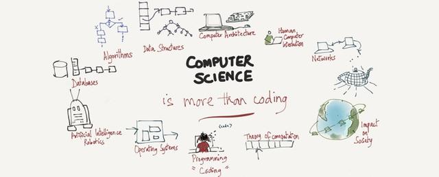 Bản chất là một ngành công nghiệp không ngừng cải tiến và thay đổi, Công nghệ thông tin thời nay không chỉ dừng ở lại ở lập trình đơn thuần nữa mà còn bao hàm nhiều lĩnh vực khác như Big data, Internet vạn vật, Trí tuệ nhân tạo, Điện toán đám mây… Những khái niệm này tuy không quá xa lạ nhưng chưa hẳn phổ biến trong giáo trình giảng dạy đại học tại Việt Nam.