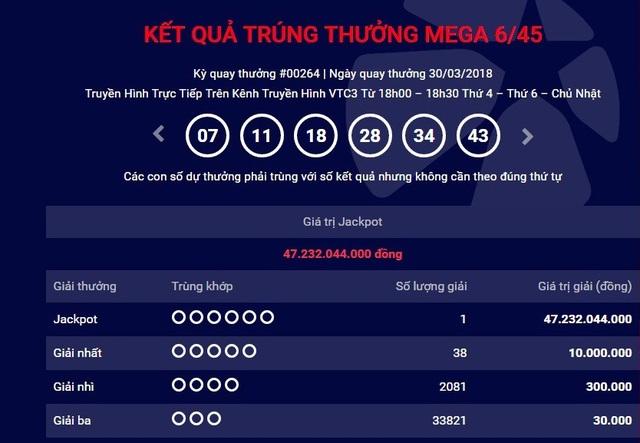 Tấm vé số may mắn trúng hơn 47 tỷ đồng của loại hình xổ số Mega 6/45 được phát hành ở tỉnh Vĩnh Phúc.