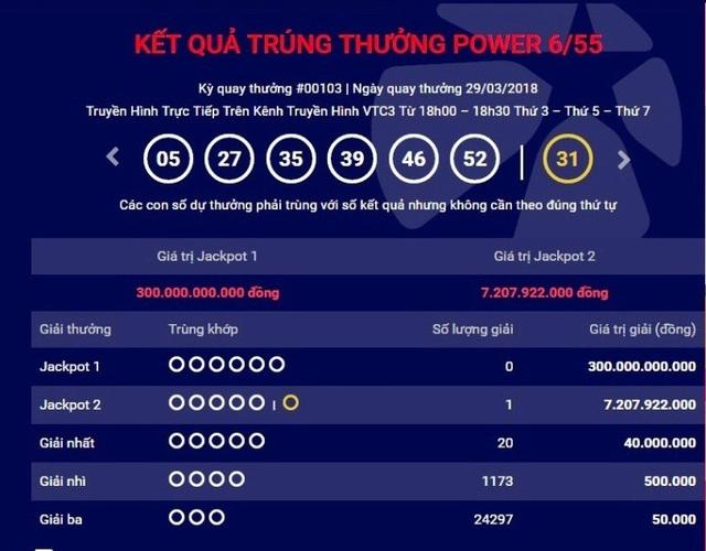 Tấm vé trúng hơn 7 tỷ đồng của loại hình xổ số Power 6/55 được phát hành ở tỉnh Sóc Trăng.