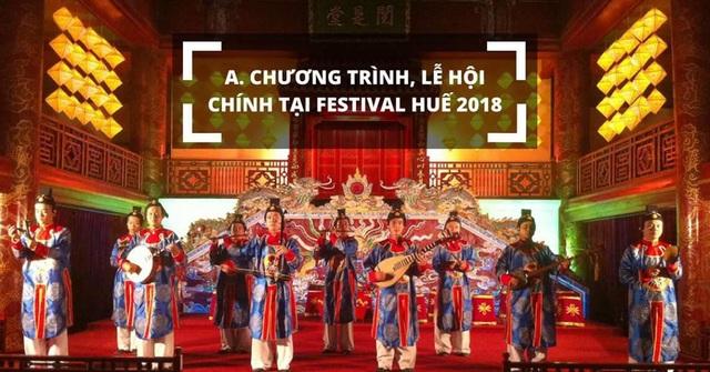 Sẽ có nhiều chương trình chính hấp dẫn vào các đêm xuyên suốt từ 27/4 đến 2/5 tại Festival Huế 2018