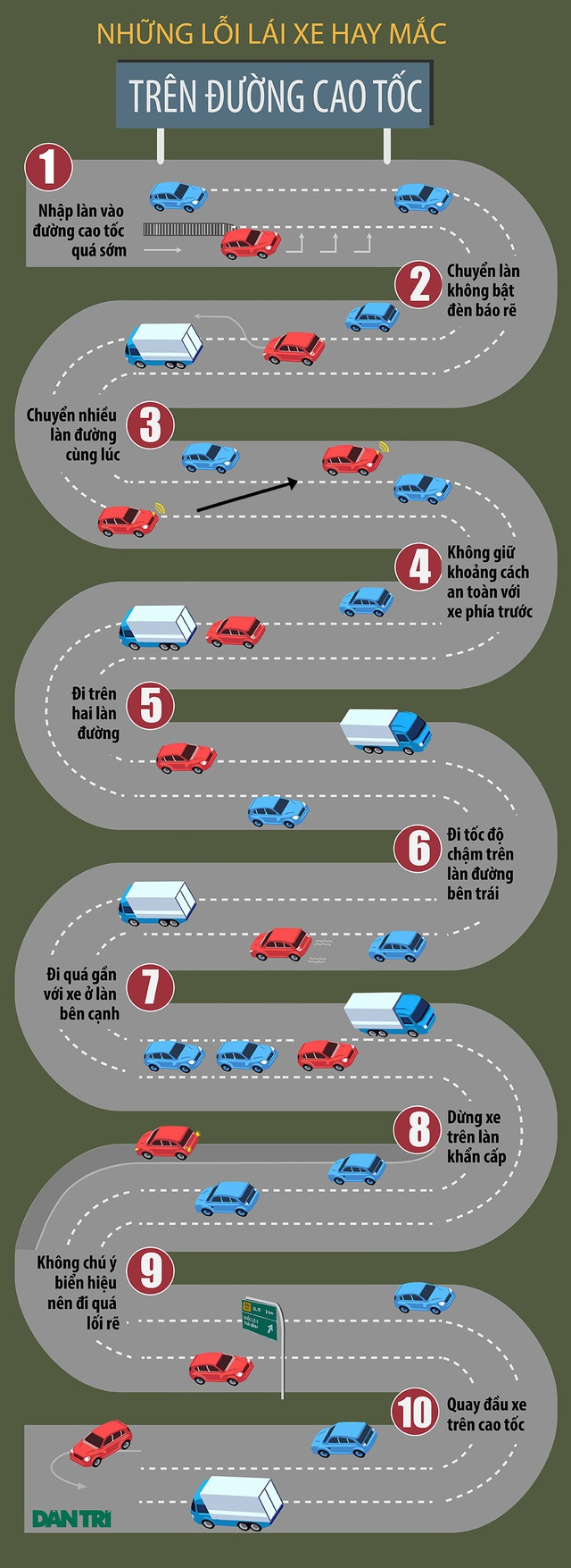 Cẩn thận với những lỗi tài xế Việt hay mắc trên cao tốc - 1