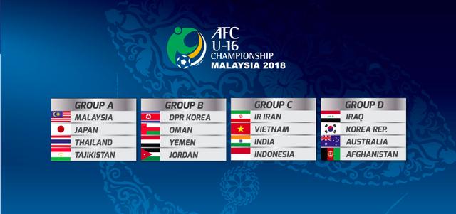 Kết quả bốc thăm chia bảng VCK giải U16 châu Á 2018