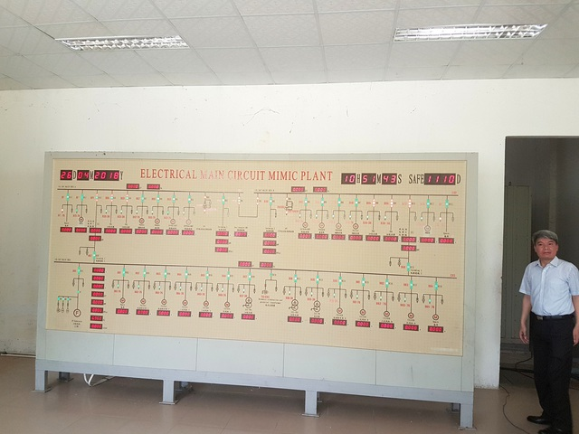 Tủ điện bên trong nhà máy như trái tim và vẫn đang hoạt động để duy trì một số thiết bị của nhà máy