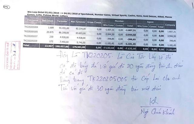 Xác nhận của đối tượng Khánh về tài khoản cá nhân lấy để cá độ bóng đá, cùng với đó là tài khoản được Khánh giao lại cho Tiến