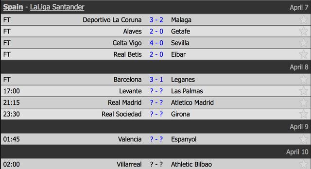 Messi lập hattrick, Barcelona tiến gần ngôi vô địch La Liga - 1