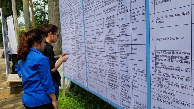 Sinh viên tham khảo danh sách, vị trí và chỉ tiêu của các doanh nghiệp tuyển dụng.
