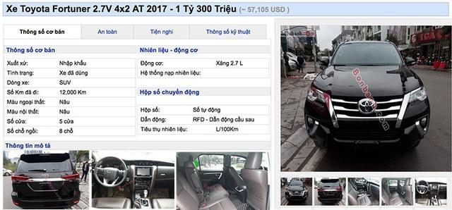 Nghịch lí thị trường ô tô Việt Nam: Xe cũ đắt hơn xe mới - 2