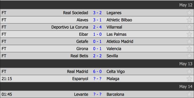 Real Madrid 6-0 Celta Vigo: Cú đúp của Gareth Bale - 1