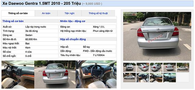 200 triệu đồng có thể mua xe cũ loại nào? - 3