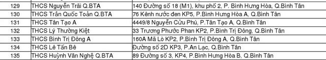 Sở GD-ĐT TPHCM công bố danh sách địa điểm thi tuyển sinh lớp 10 - 5