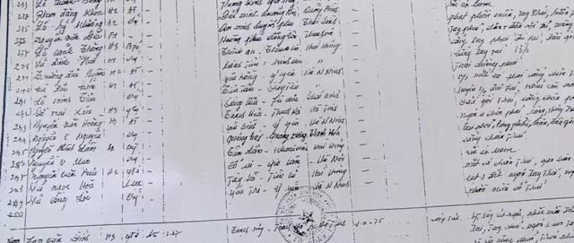 Hơn chục trường hợp thương binh giả vừa được Công an tỉnh Thanh Hóa phát hiện.