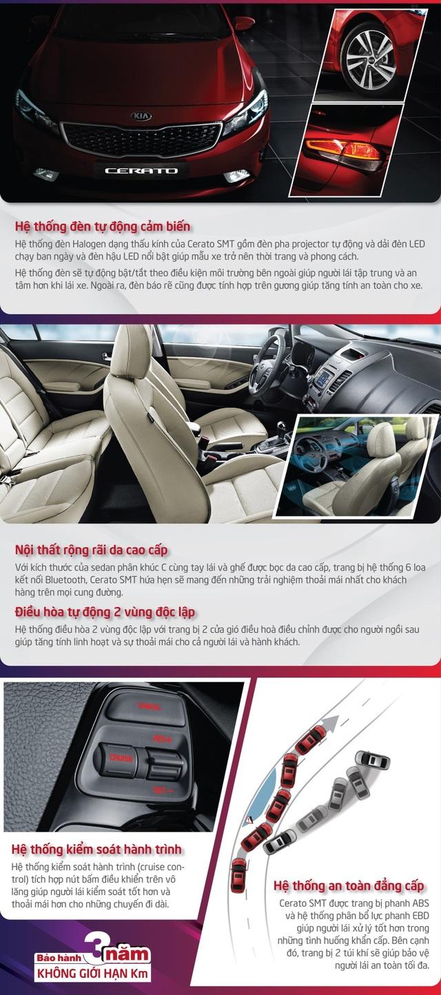 Điểm danh những trang bị hữu ích trên Kia Cerato giá 499 triệu đồng - 2