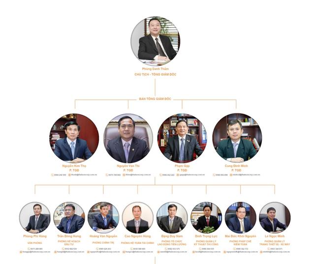 Chưa có thông tin về người sẽ thay thế ông Phùng Danh Thắm ở vị trí Chủ tịch TCT Thái Sơn