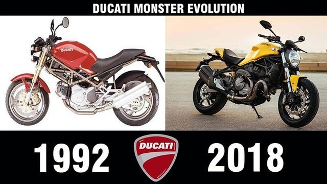 Ducati ra mắt Monster 821 phiên bản nâng cấp - 2