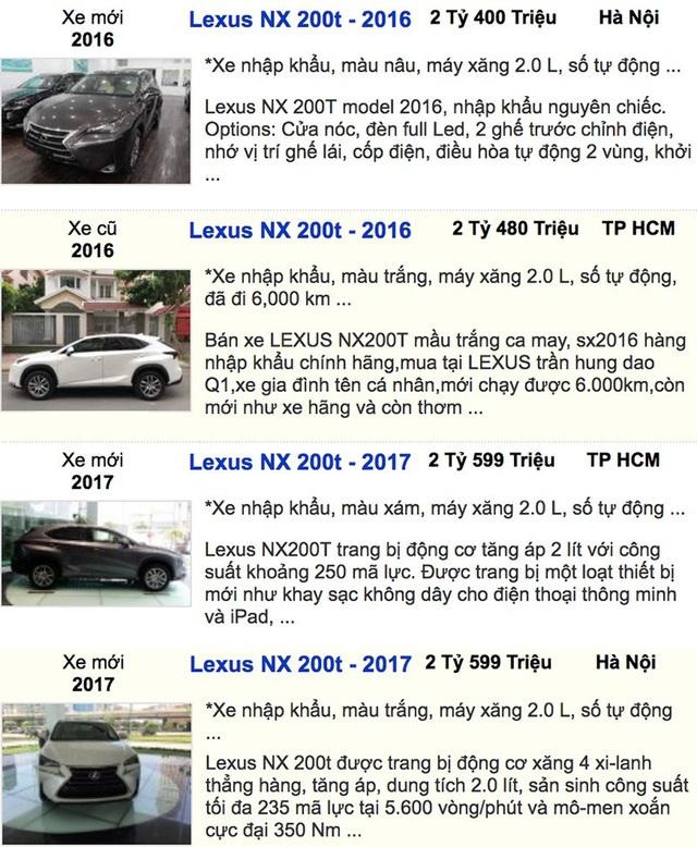 Kỳ lạ xe cũ đắt hơn xe mới cả trăm triệu đồng - 2