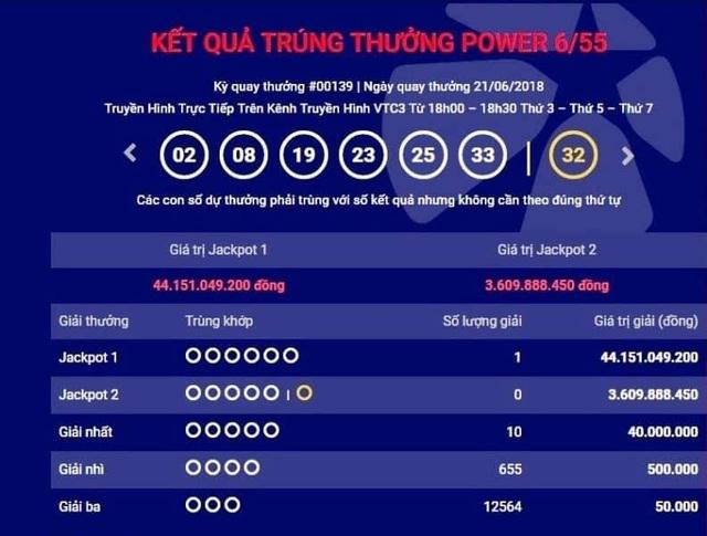 Tấm vé số trúng hơn 44 tỷ đồng được xác định là phát hành ở tỉnh Quảng Bình.