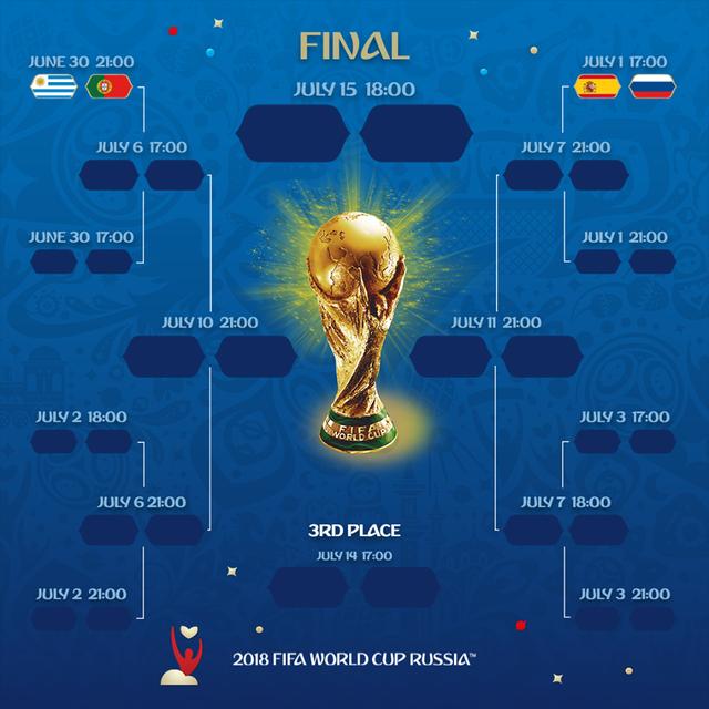 Nhánh đầu vòng knock-out World Cup 2018