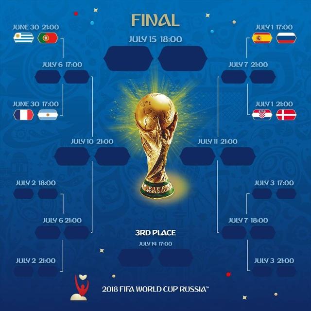 Bốn cặp đấu ở vòng 1/8 World Cup 2018 đã được xác định