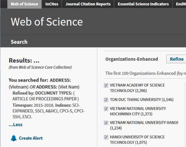 Ảnh chụp trực tiếp từ Web of Science (ngày 01/6/2018):