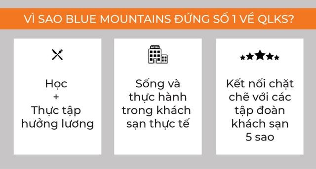 Blue Mountains được vinh danh là Trường QLKS tốt nhất Châu Á trong 7 năm liên tiếp - 1